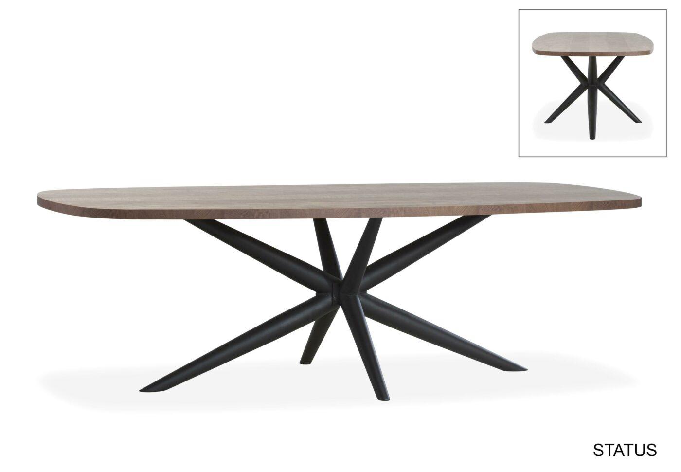 Status tafel